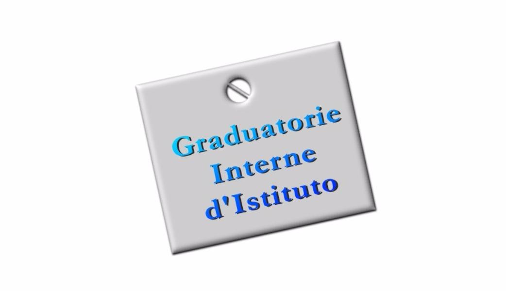 Integrazione graduatorie di Istituto del personale docente
