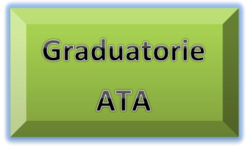 Rettifica Graduatoria Personale ATA